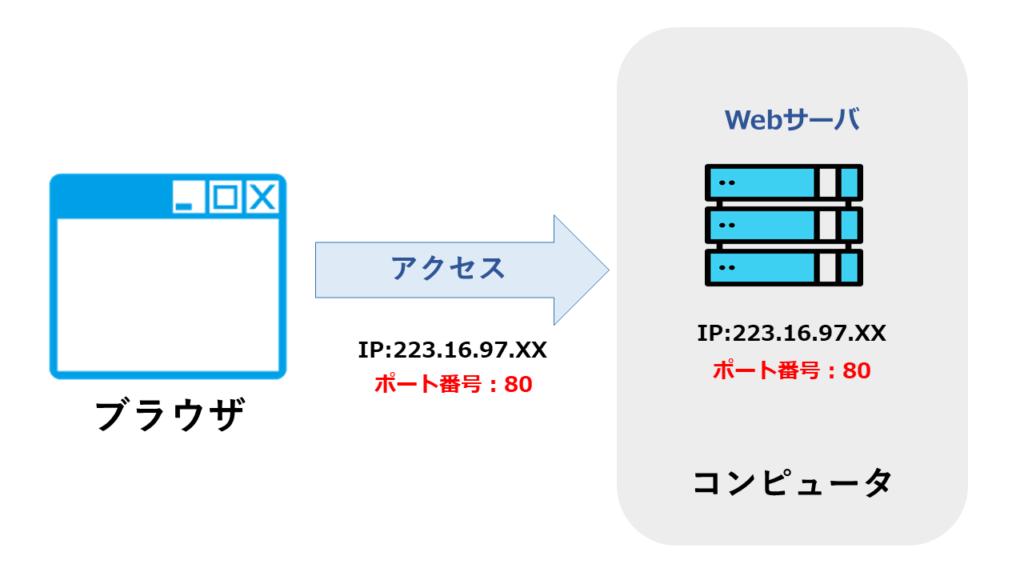 あ つもり インターネット 通信 インターネット回線スピードテスト・通信速度測定 USEN
